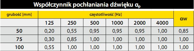 Welna Mineralna Isover Aku Plyta 100 Cena Za 1 M2 Kamaonline Pl
